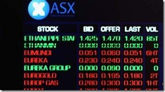 australia stock market blue chip and investment