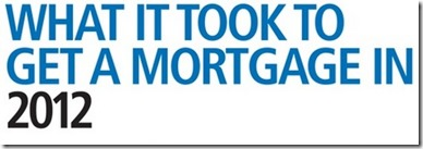 home loans and mortgage