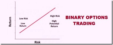options trading with binary